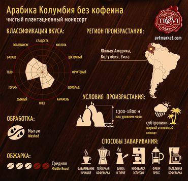 Стоимость Кофе в зёрнах Trevi Арабика Колумбия без кофеина 500 г