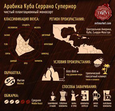 Стоимость Кофе в зёрнах Trevi Арабика Куба Серрано Супериор 500 г