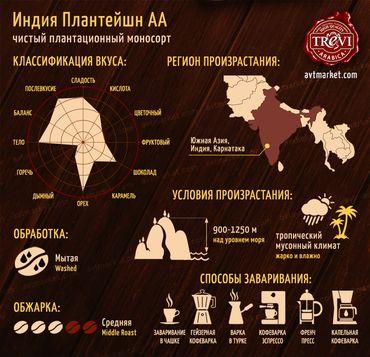Стоимость Кофе в зёрнах Trevi Арабика Индия Плантейшн 500 г