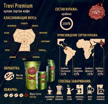 Цена Кофе в зёрнах Trevi Premium 250 г